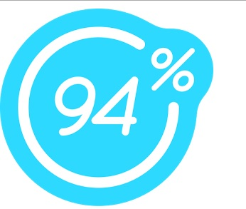 Solution 94% Une carte de … – Niveau 98