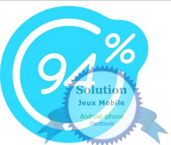Solution 94% Site Web populaire
