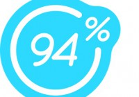 Solution 94% Barbe
