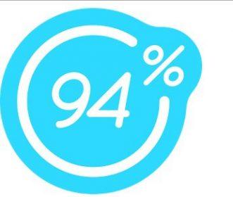solution 94% Carnaval et Réponse
