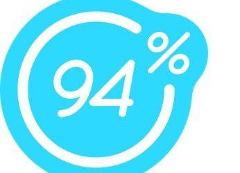 solution 94% CONTIENT DES CHIFFRES