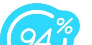 solution 94% Niveau 262