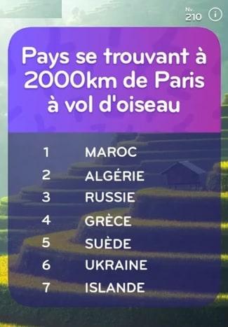 top 7 niveau 210 Pays se trouvant à 2000km de Paris à vol d'oiseau ?
