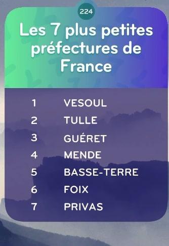 top 7 Niveau 224 - Les 7 plus petites préfectures de France