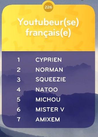 top 7 Niveau 226 - YouTubeur(se) Français(e)