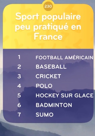 top 7 Niveau 230 Sport Populaire Peu Pratiqué en France